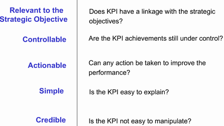 What qualities KPIs should have?