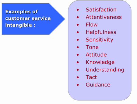 Qualities of a call center operator