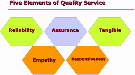 What's a quality call center?