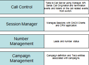 Call center benchmarks